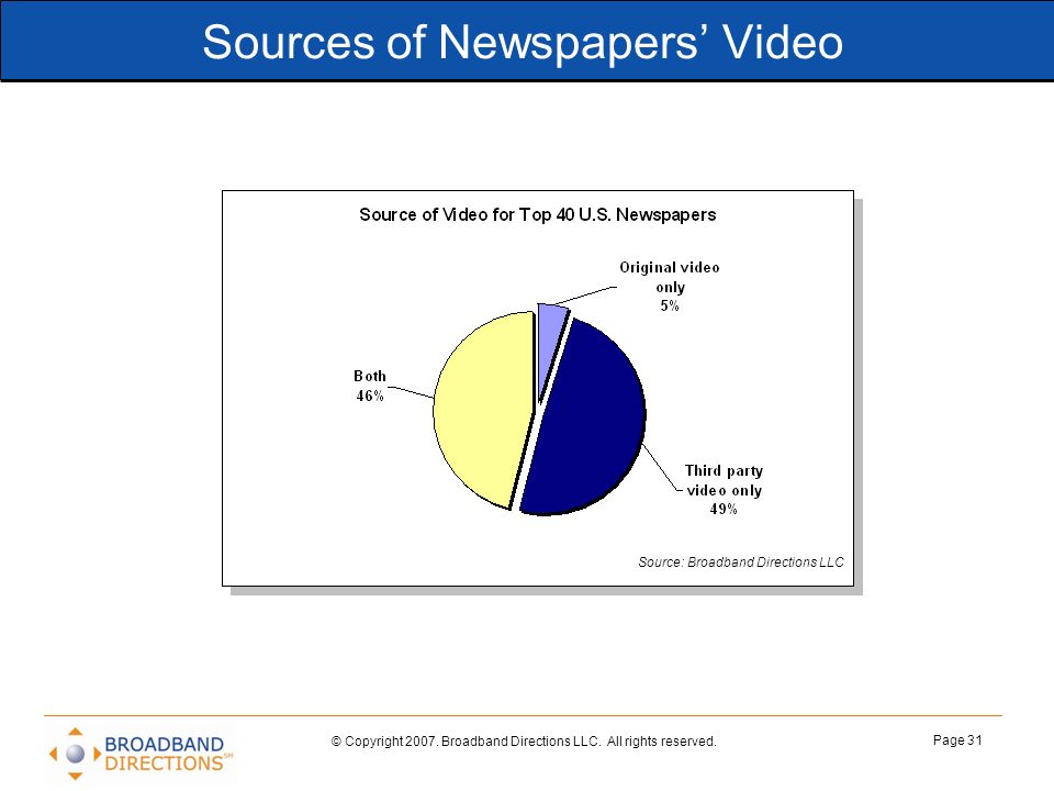 Sources of Newspapers' Video
