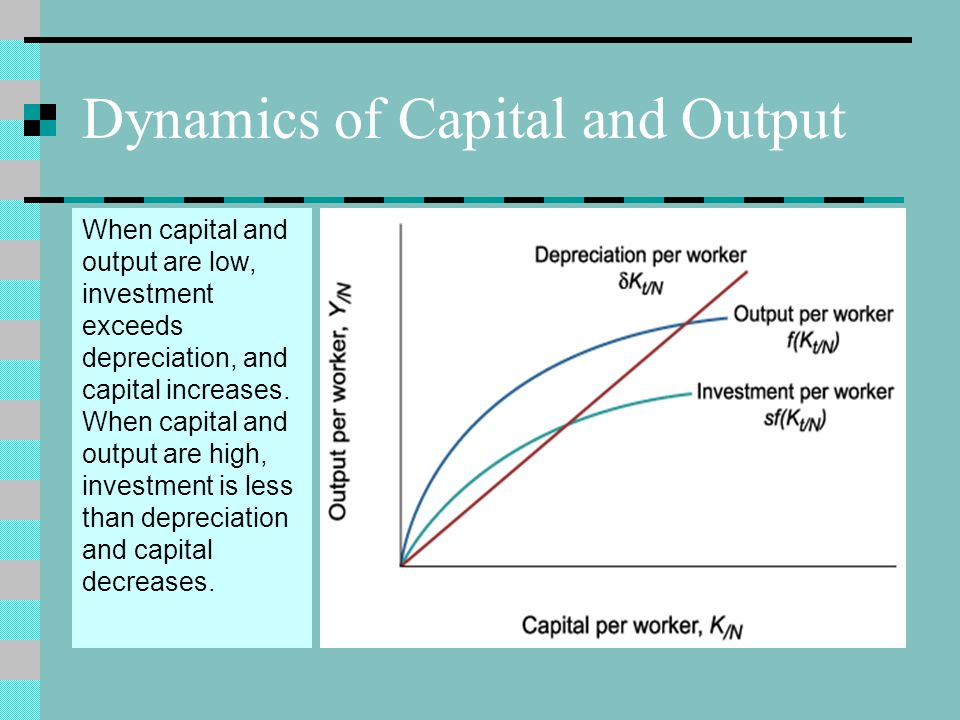 Dynamics of Capital and Output