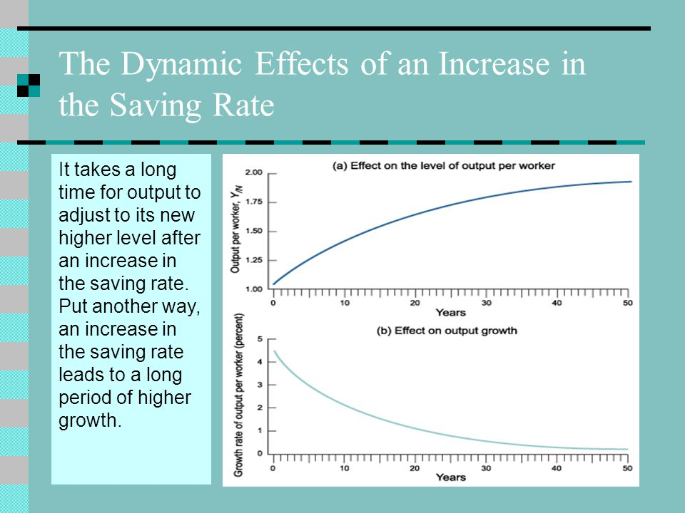 The Dynamic Effects of an Increase in the Saving Rate