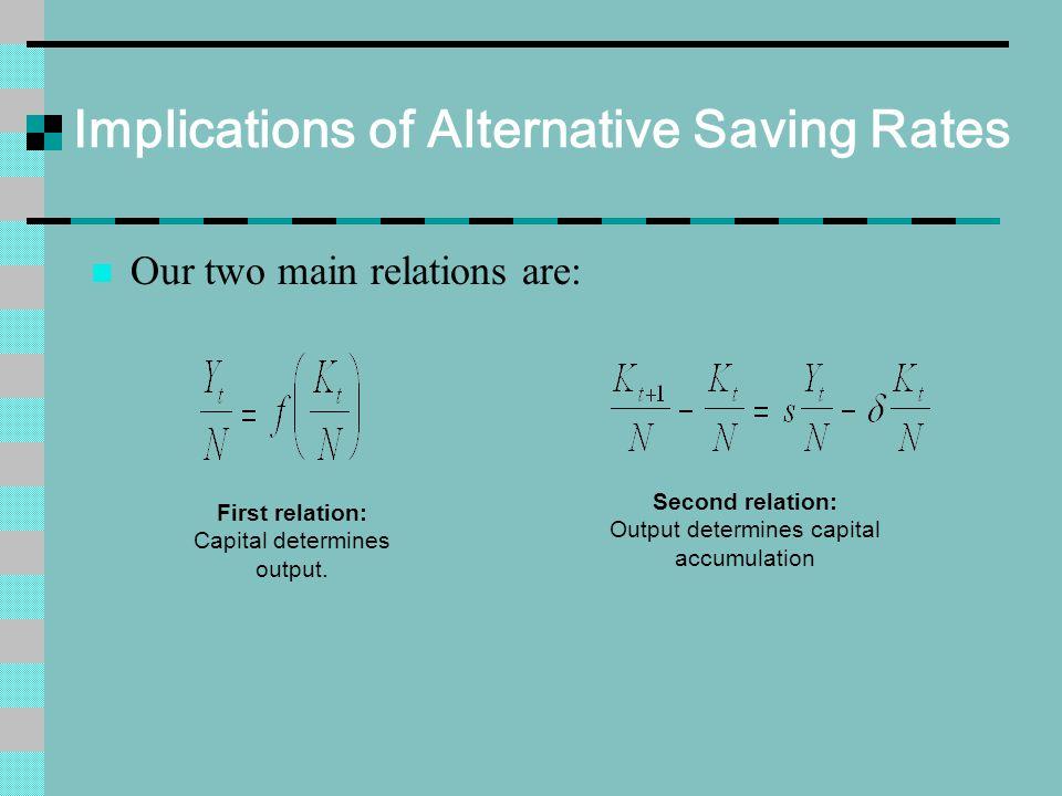 Implications of Alternative Saving Rates