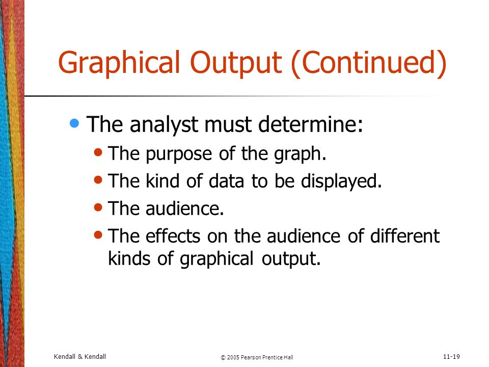Graphical Output (Continued)