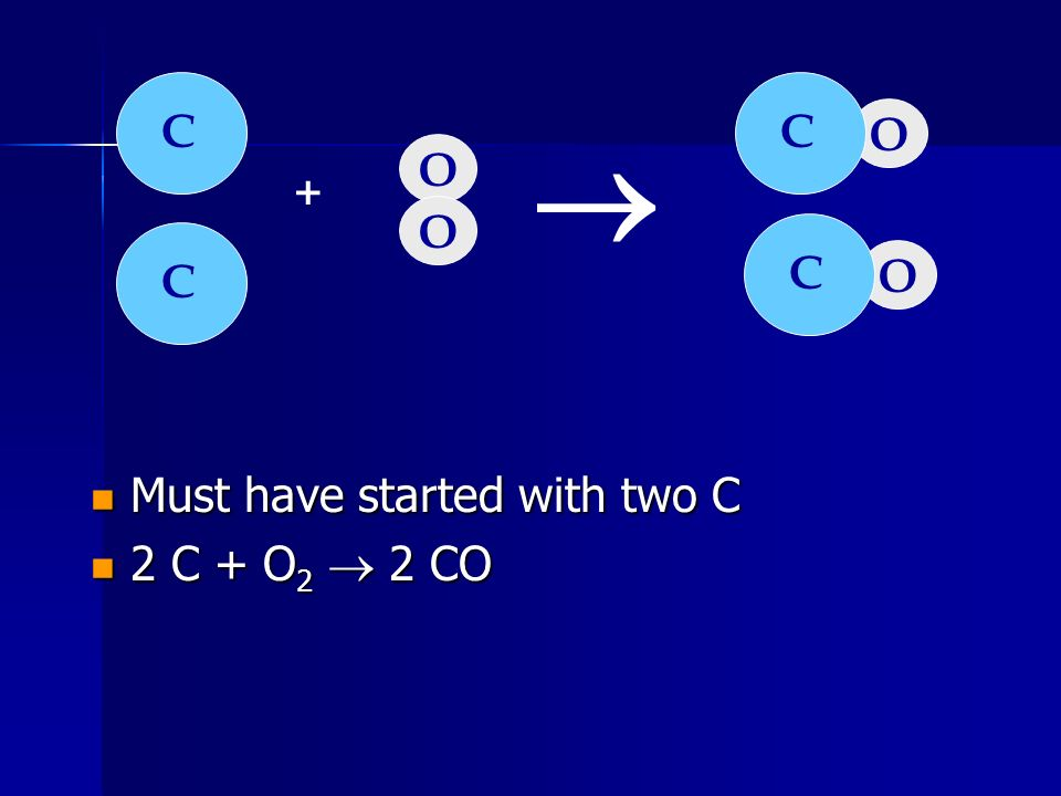 C C ® O O + O C C O Must have started with two C 2 C + O2 ® 2 CO