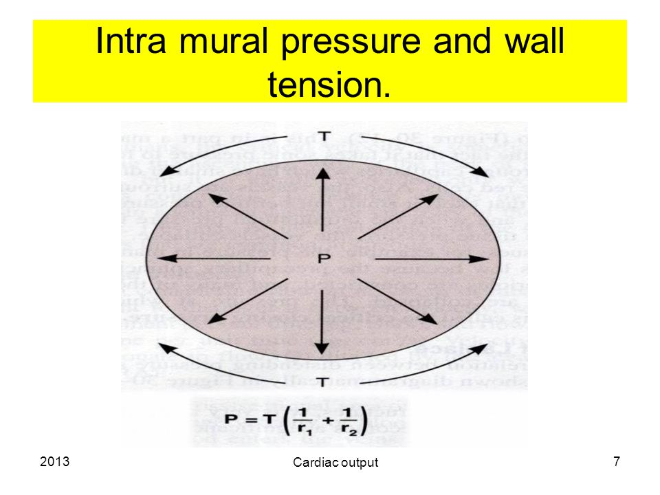 Intra mural pressure and wall tension.