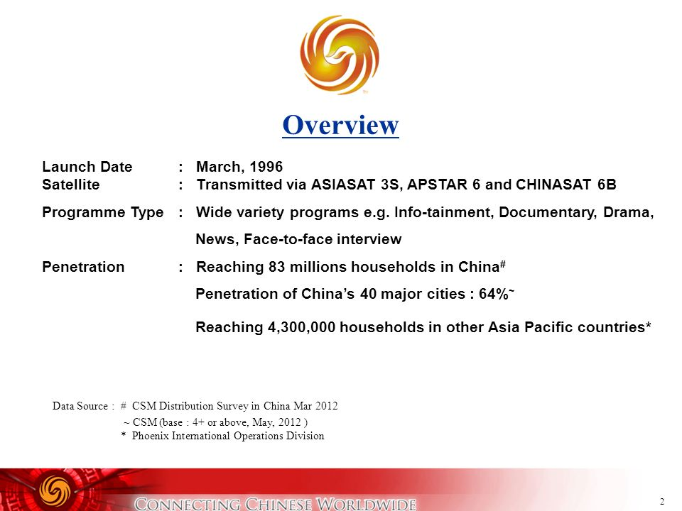 Overview Launch Date : March, 1996 Satellite : Transmitted via ASIASAT 3S, APSTAR 6 and CHINASAT 6B.