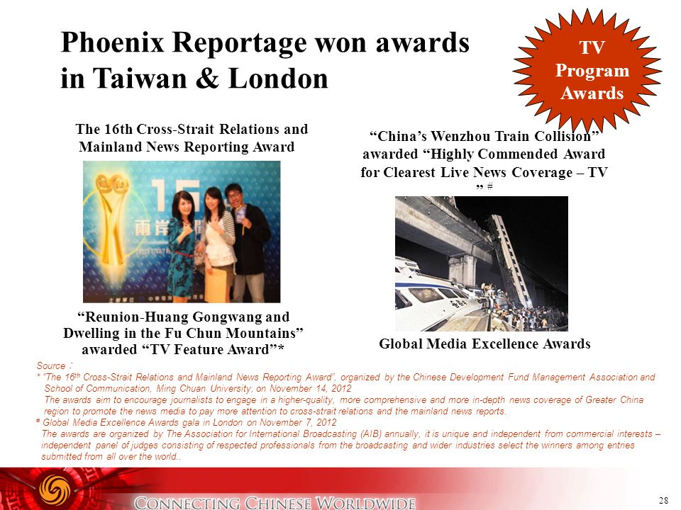 Phoenix Reportage won awards in Taiwan & London