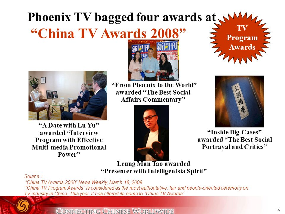 Phoenix TV bagged four awards at China TV Awards 2008