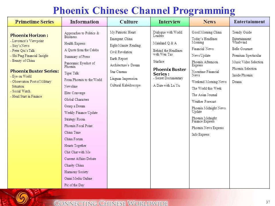 Phoenix Chinese Channel Programming