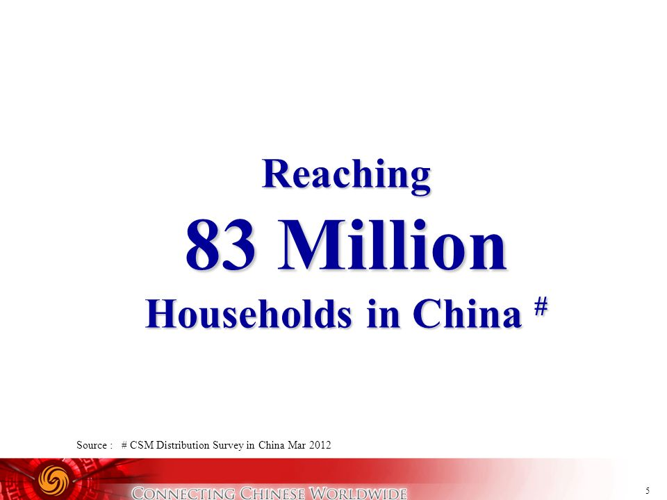 83 Million Households in China #