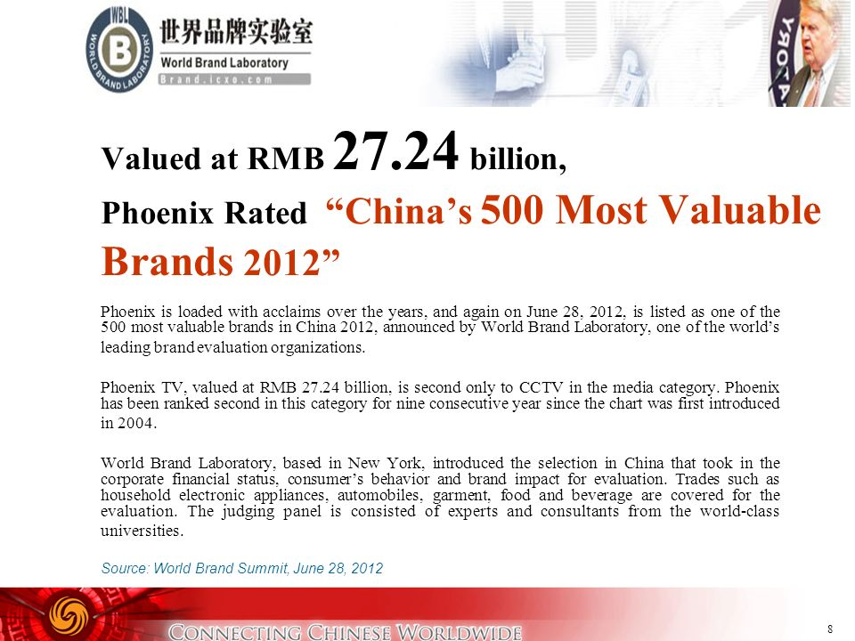 Valued at RMB 27.24 billion, Phoenix Rated China's 500 Most Valuable Brands 2012