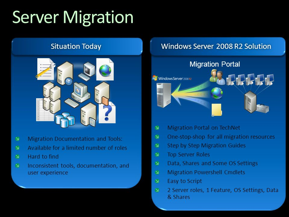 Windows Server 2008 R2 Solution