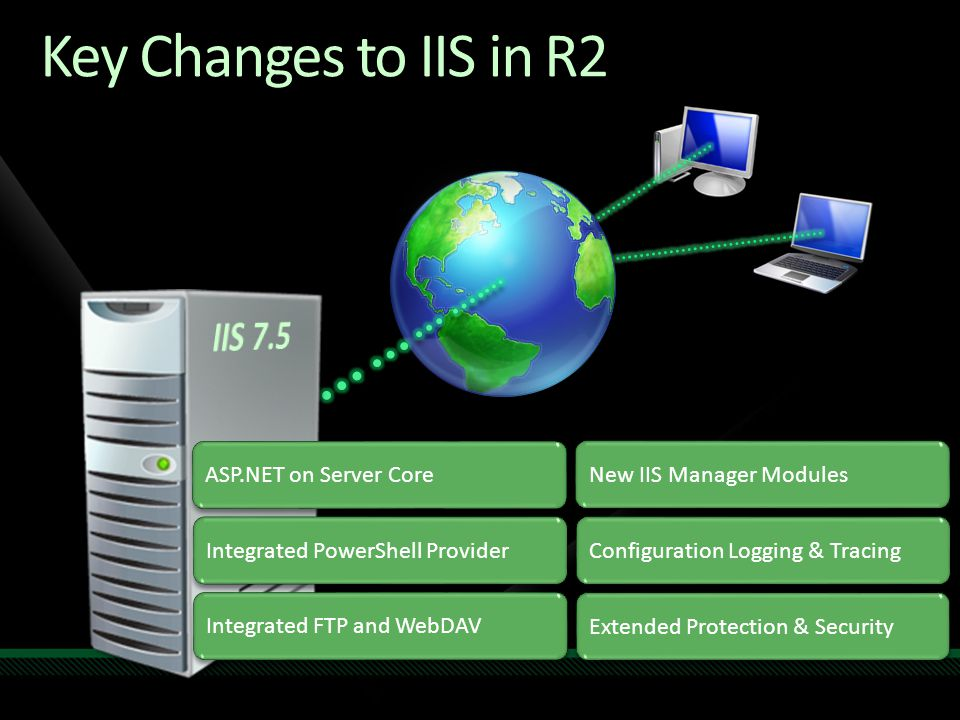 Key Changes to IIS in R2 IIS 7.5 ASP.NET on Server Core