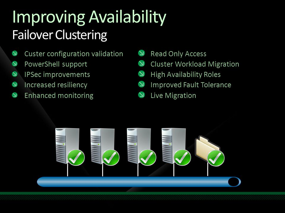 Improving Availability Failover Clustering