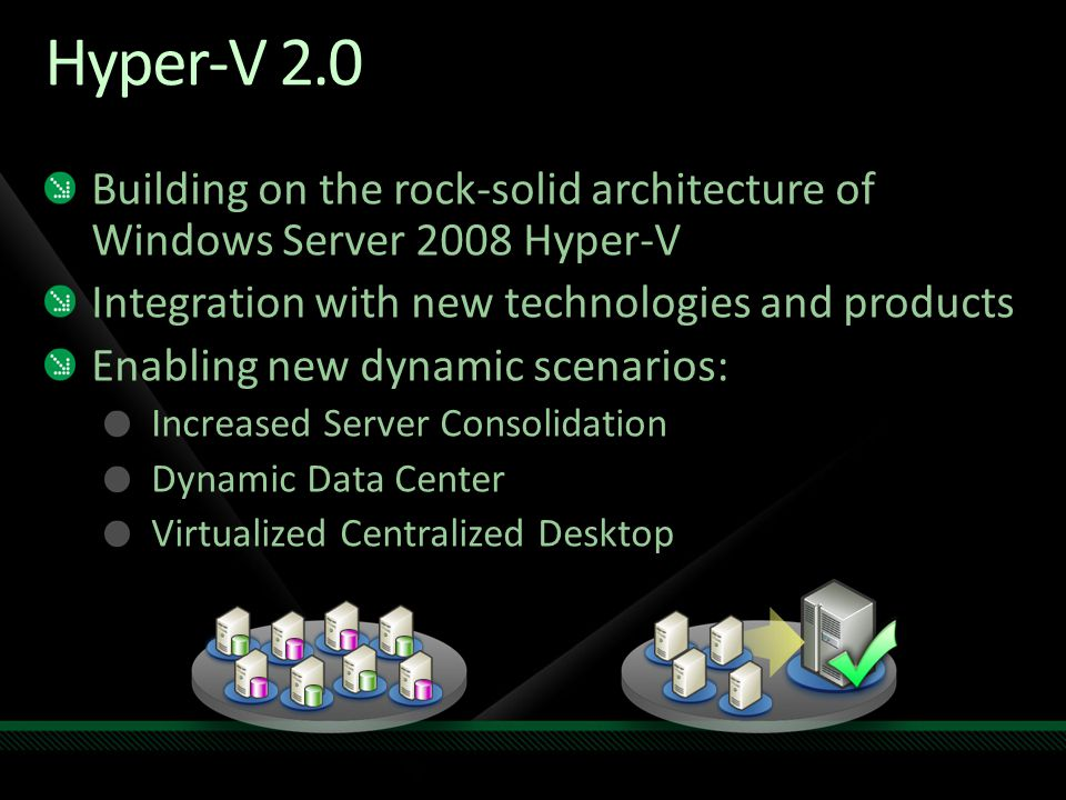 Hyper-V 2.0 Building on the rock-solid architecture of Windows Server 2008 Hyper-V. Integration with new technologies and products.