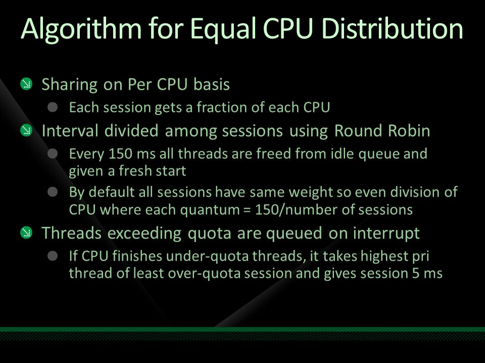 Algorithm for Equal CPU Distribution