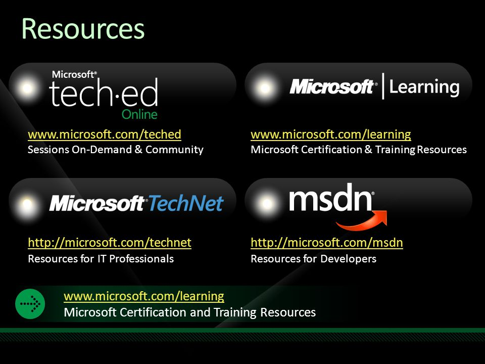 Resources Required Slide Speakers,