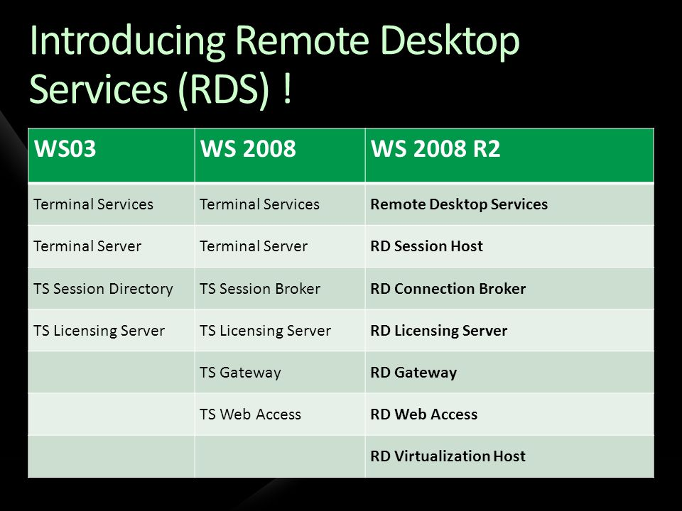 Introducing Remote Desktop Services (RDS) !