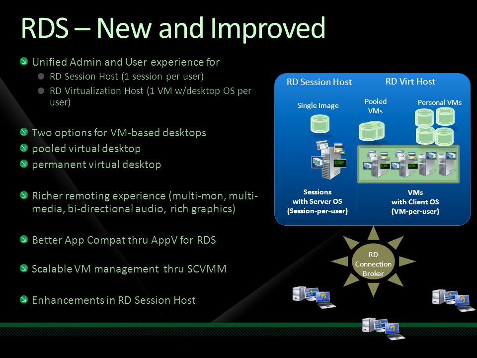 RDS – New and Improved Unified Admin and User experience for