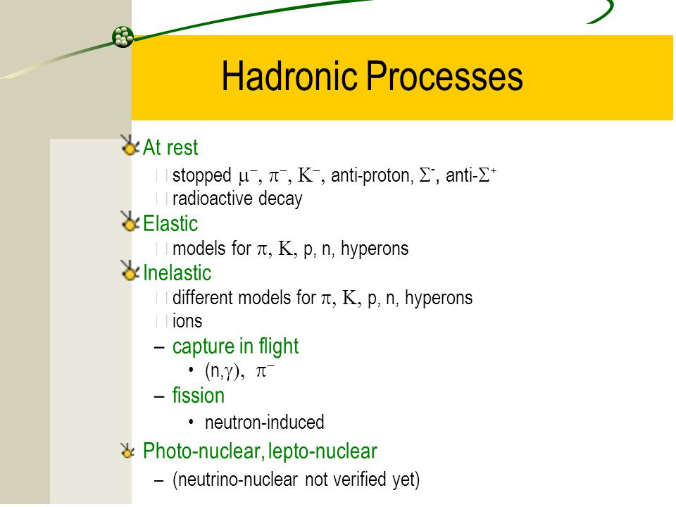 Hadronic Processes At rest Elastic Inelastic capture in flight fission