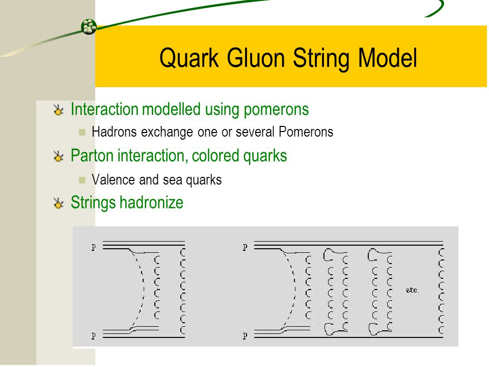 Quark Gluon String Model
