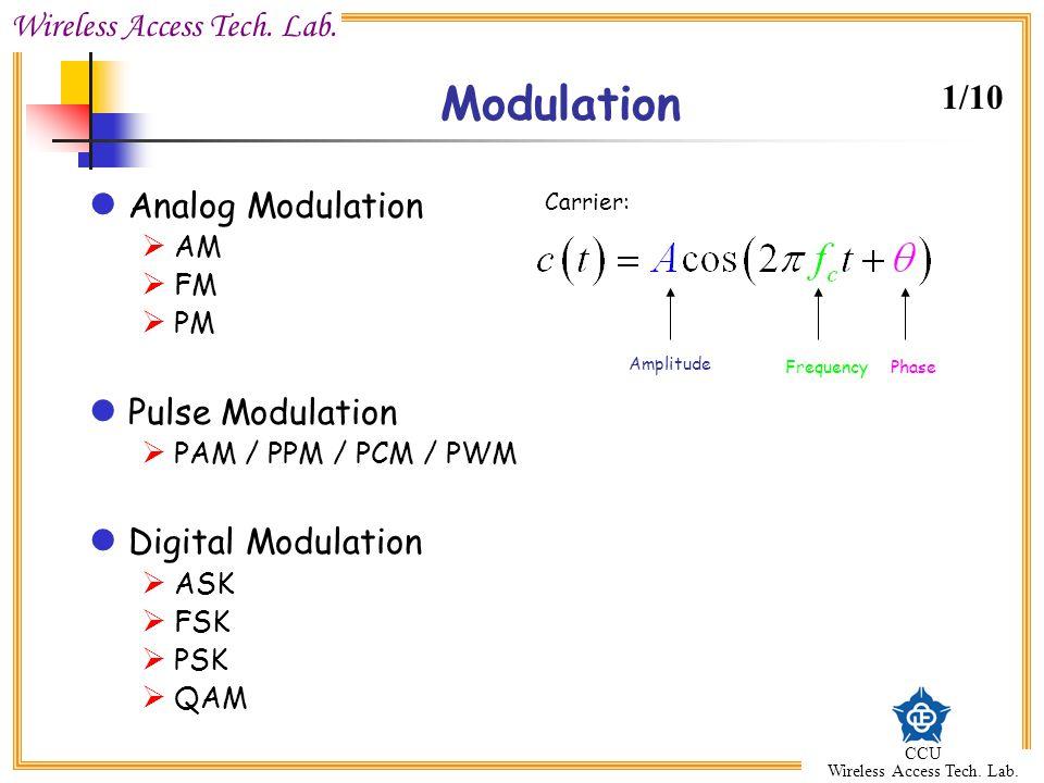 Modulation 1/10 Analog Modulation Pulse Modulation Digital Modulation