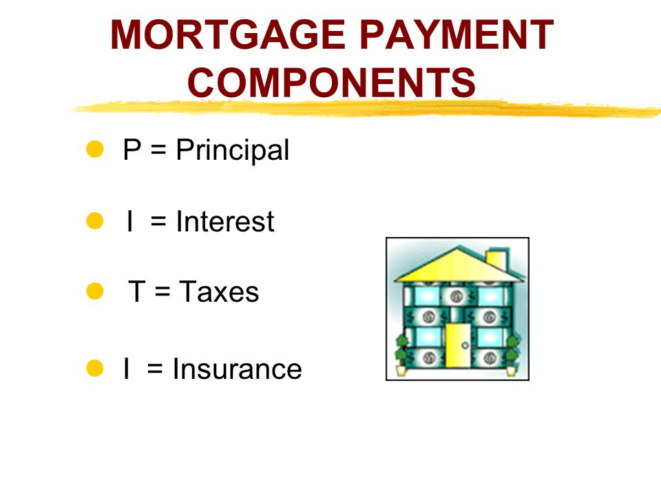MORTGAGE PAYMENT COMPONENTS