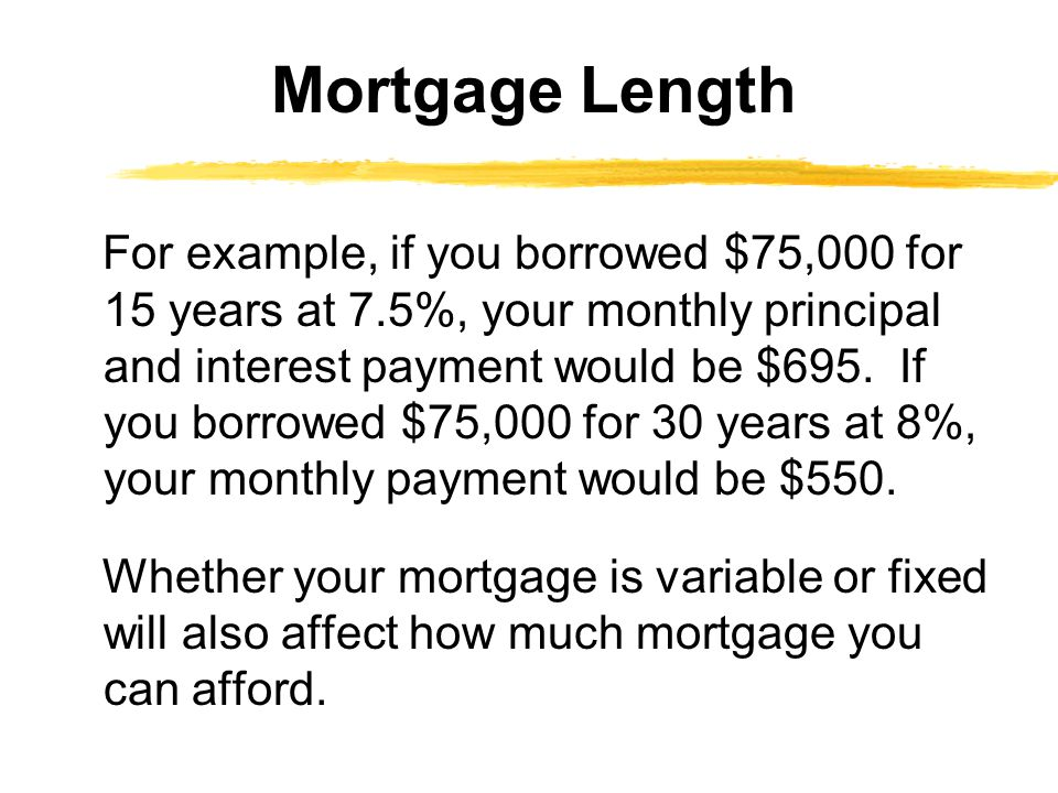 Mortgage Length