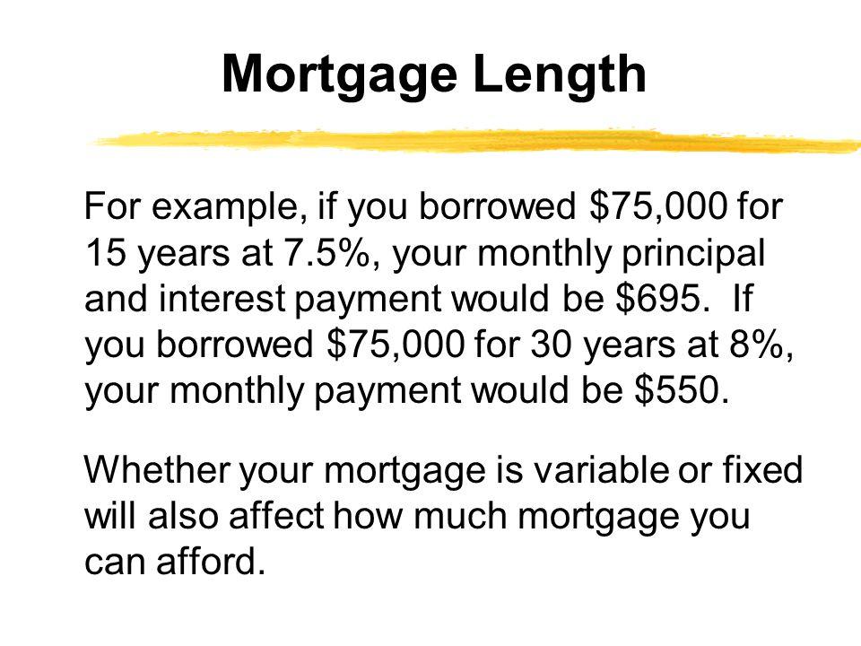 Mortgage Length
