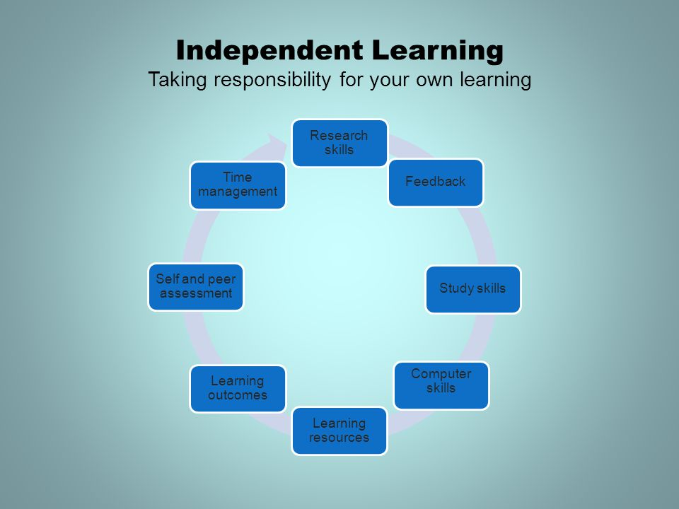 Independent Learning Taking responsibility for your own learning