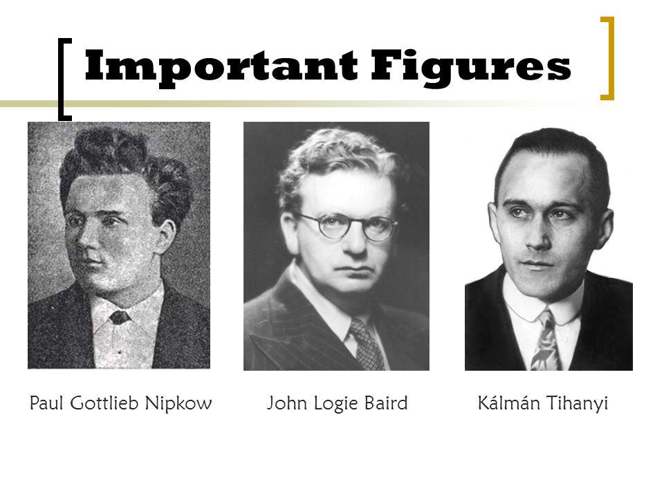 Important Figures Paul Gottlieb Nipkow John Logie Baird Kálmán Tihanyi