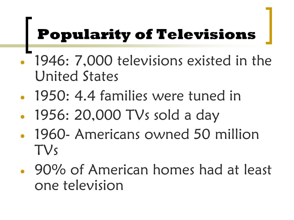 Popularity of Televisions
