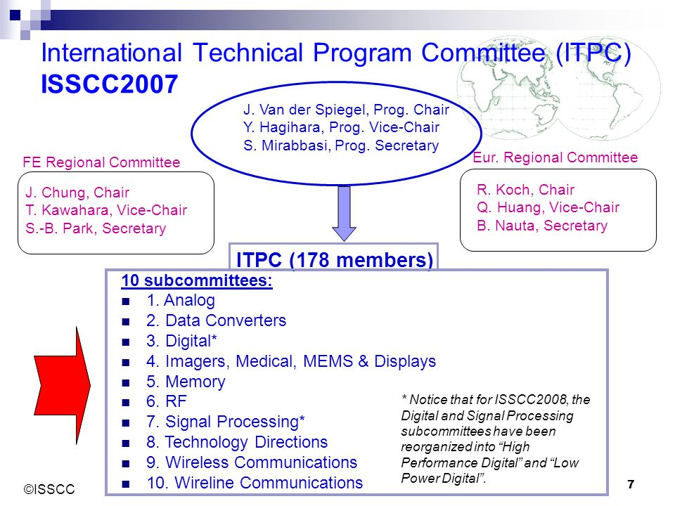 International Technical Program Committee (ITPC) ISSCC2007