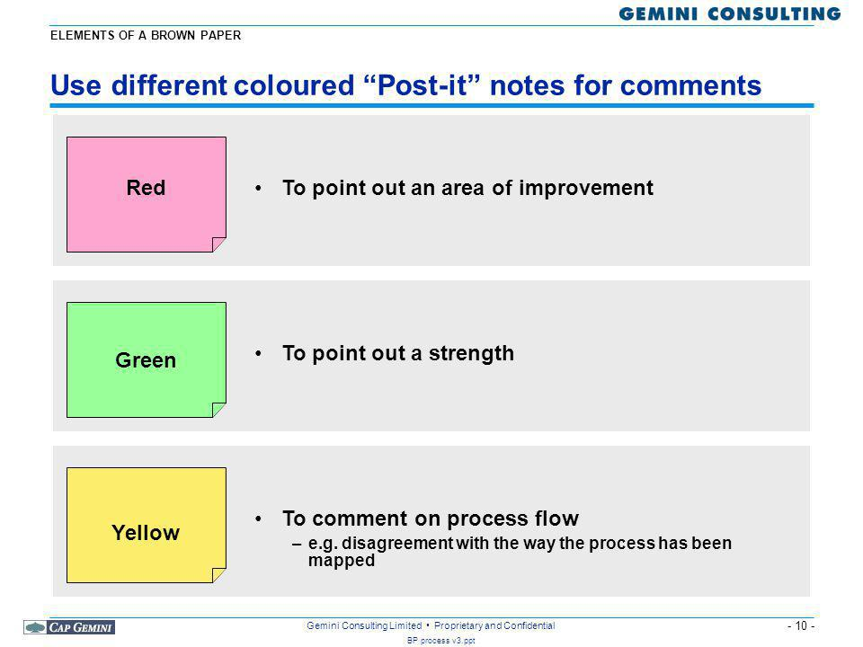 Use different coloured Post-it notes for comments