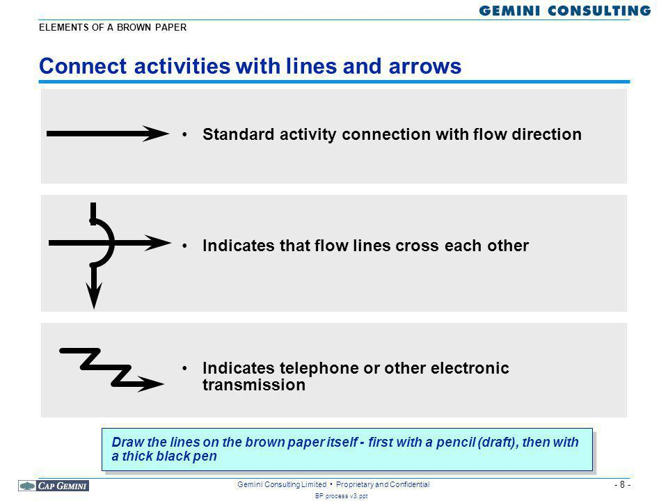Connect activities with lines and arrows