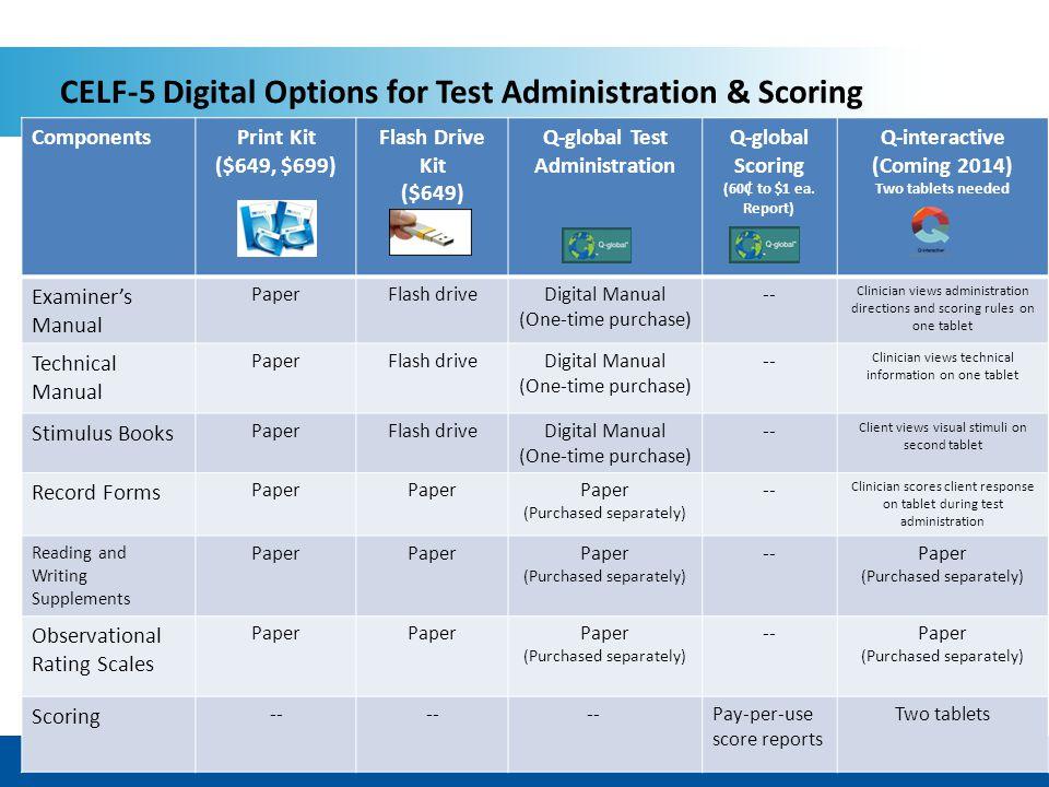 Q-global Test Administration