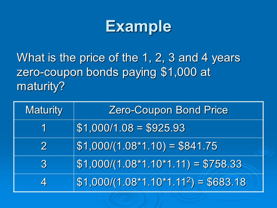 Zero-Coupon Bond Price