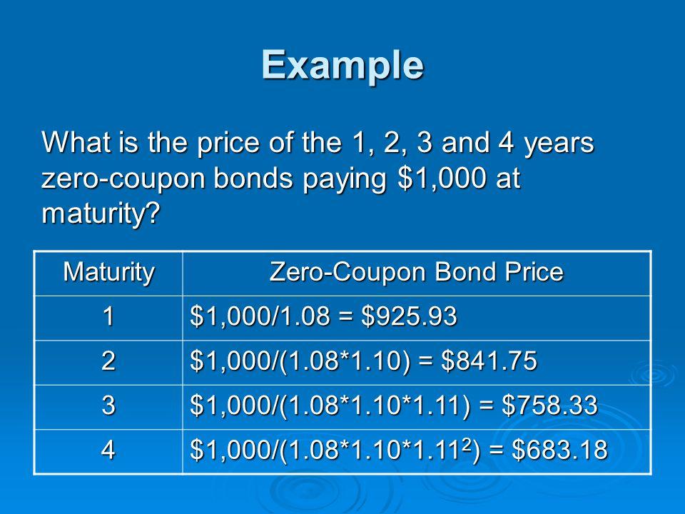 Zero-Coupon Bond Price