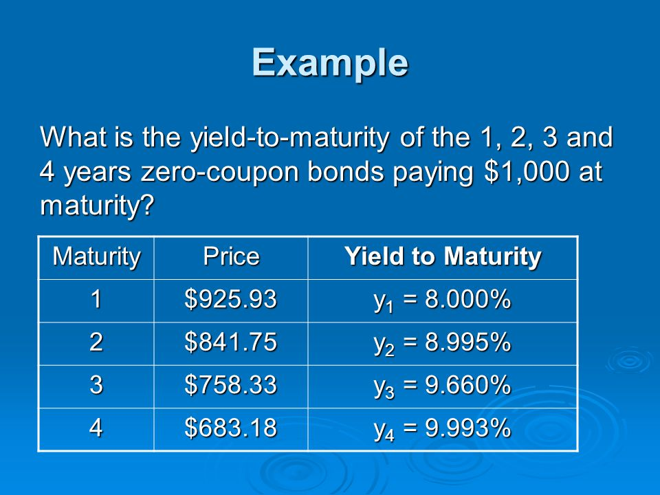 Example What is the yield-to-maturity of the 1, 2, 3 and 4 years zero-coupon bonds paying $1,000 at maturity