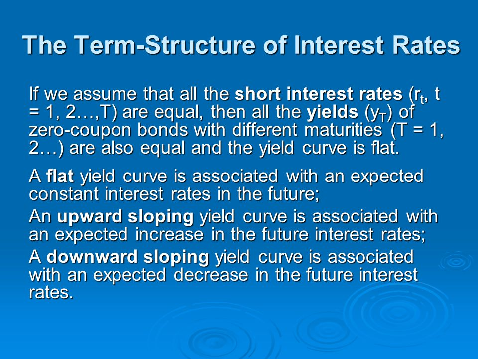 The Term-Structure of Interest Rates