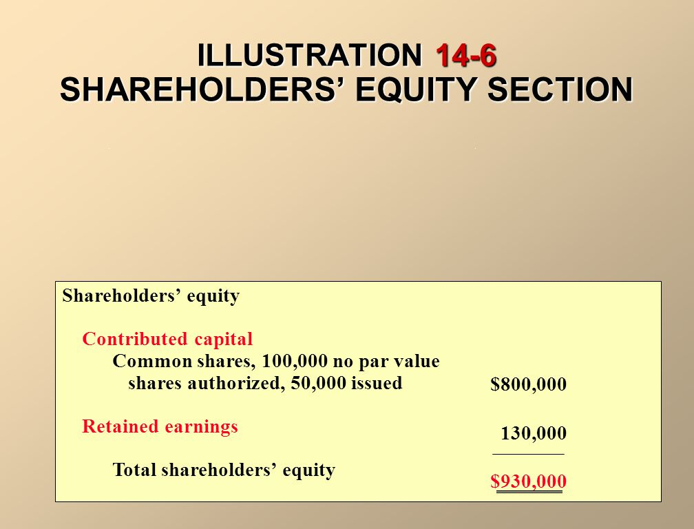 ILLUSTRATION 14-6 SHAREHOLDERS' EQUITY SECTION