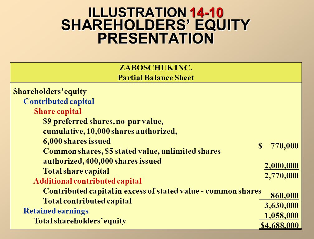 ILLUSTRATION 14-10 SHAREHOLDERS' EQUITY PRESENTATION