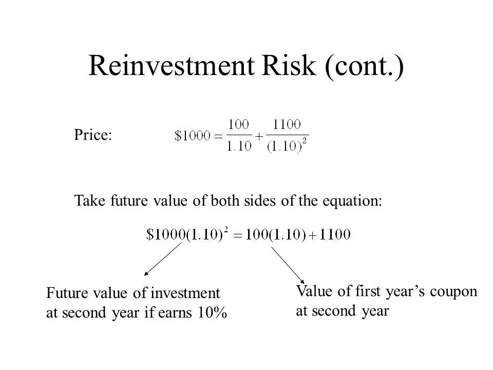 Reinvestment Risk (cont.)