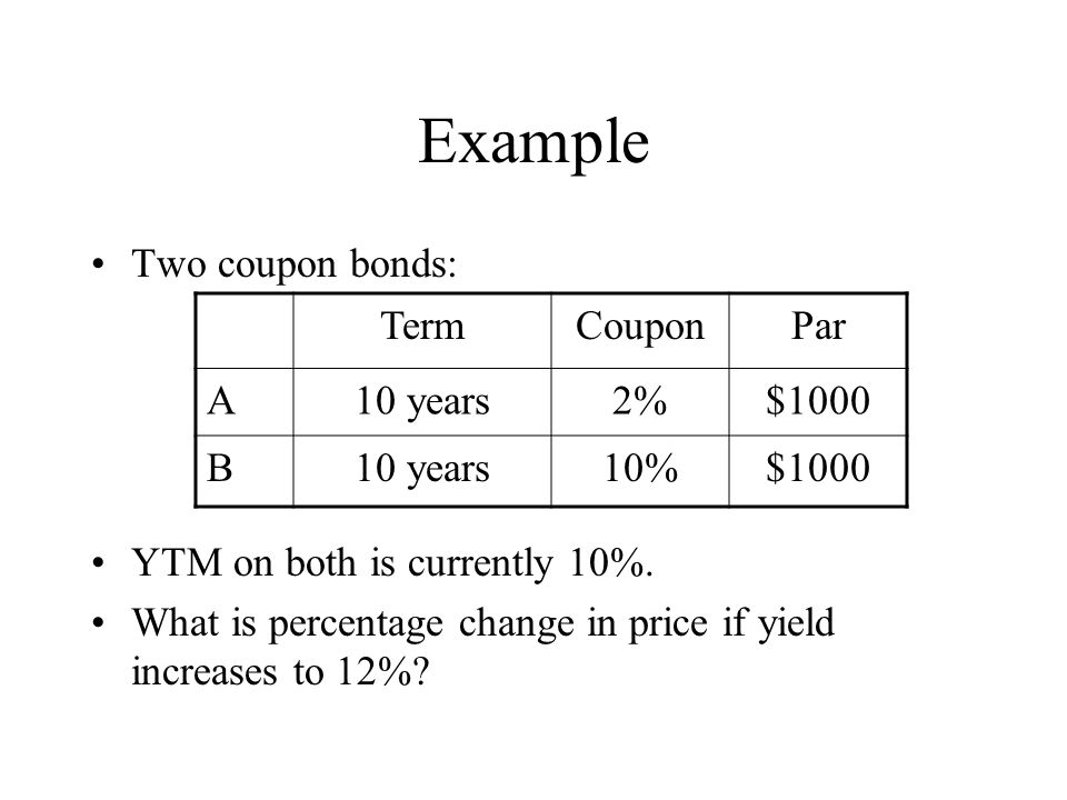 Example Two coupon bonds: YTM on both is currently 10%.