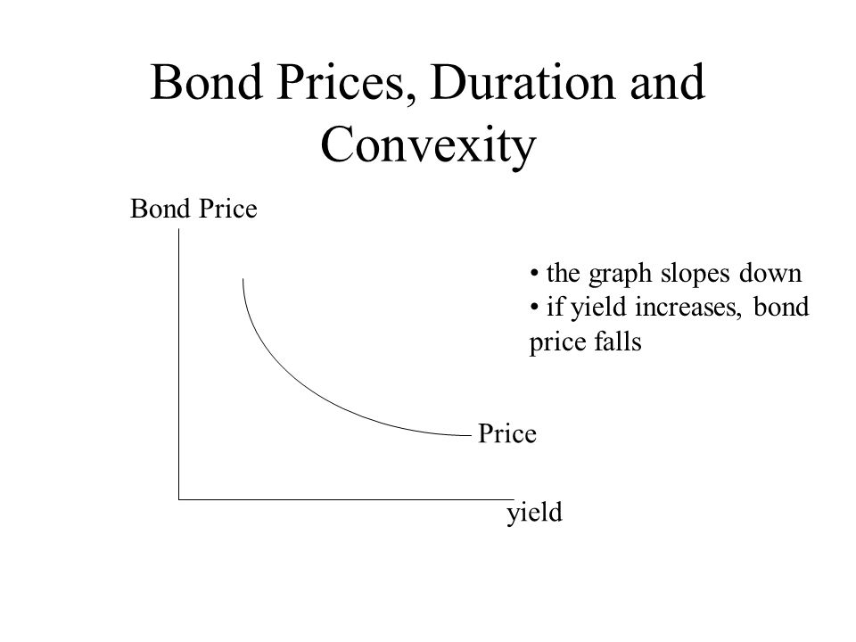 Bond Prices, Duration and Convexity