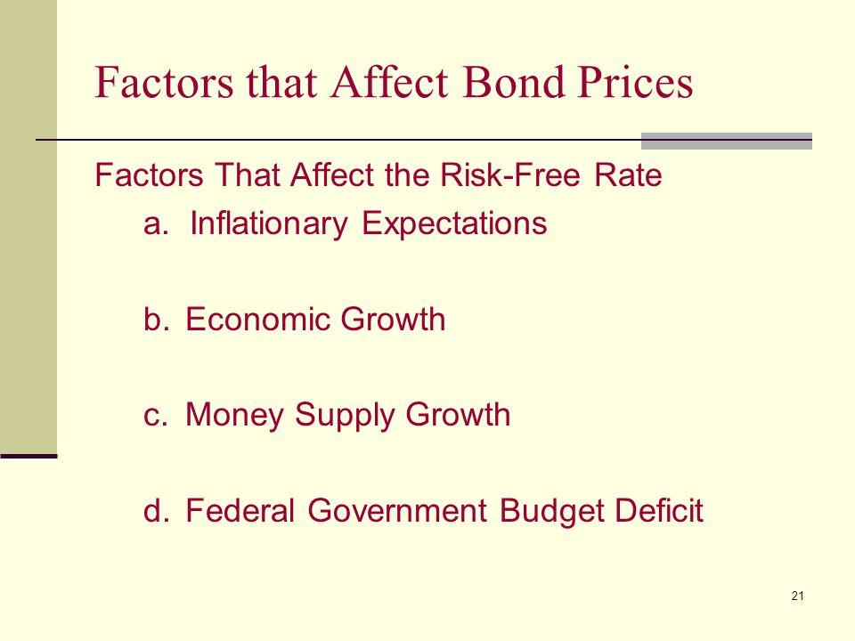 Factors that Affect Bond Prices