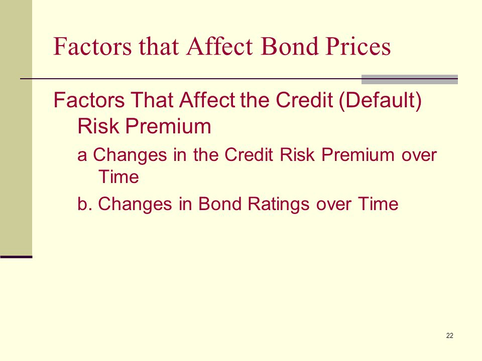 Factors that Affect Bond Prices