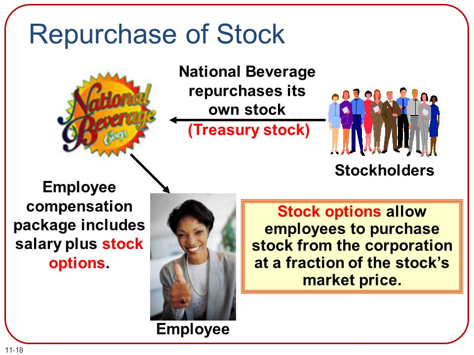 Repurchase of Stock National Beverage repurchases its own stock