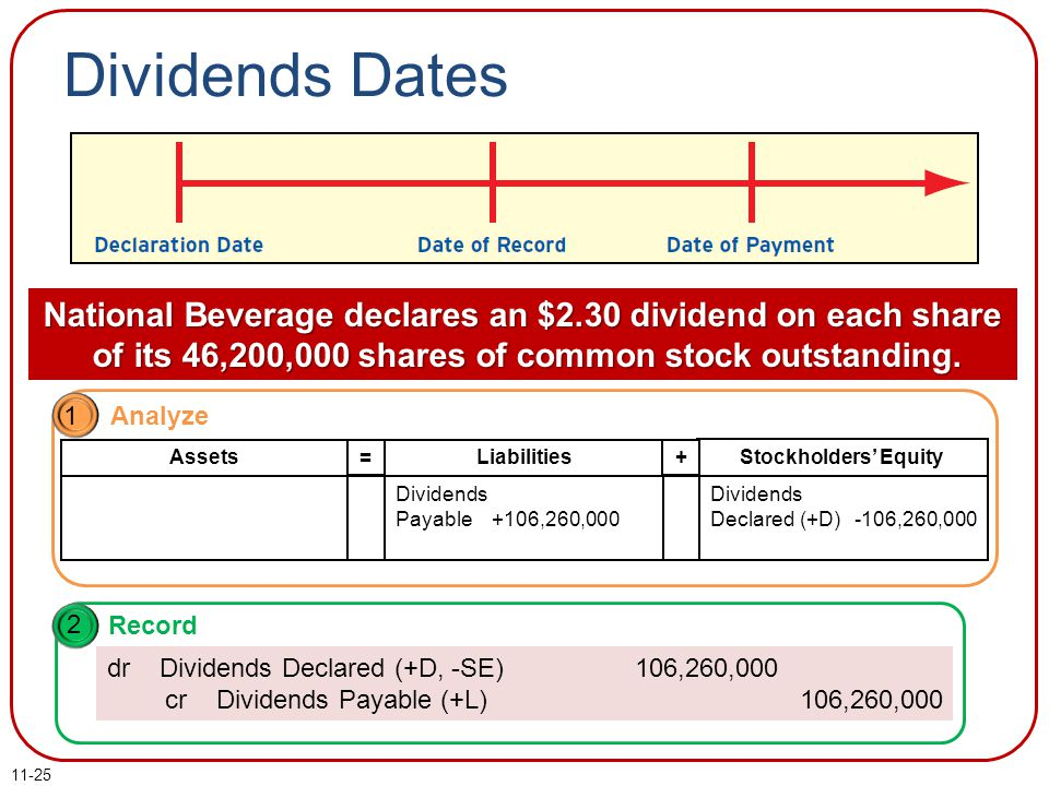 Dividends Dates National Beverage declares an $2.30 dividend on each share of its 46,200,000 shares of common stock outstanding.