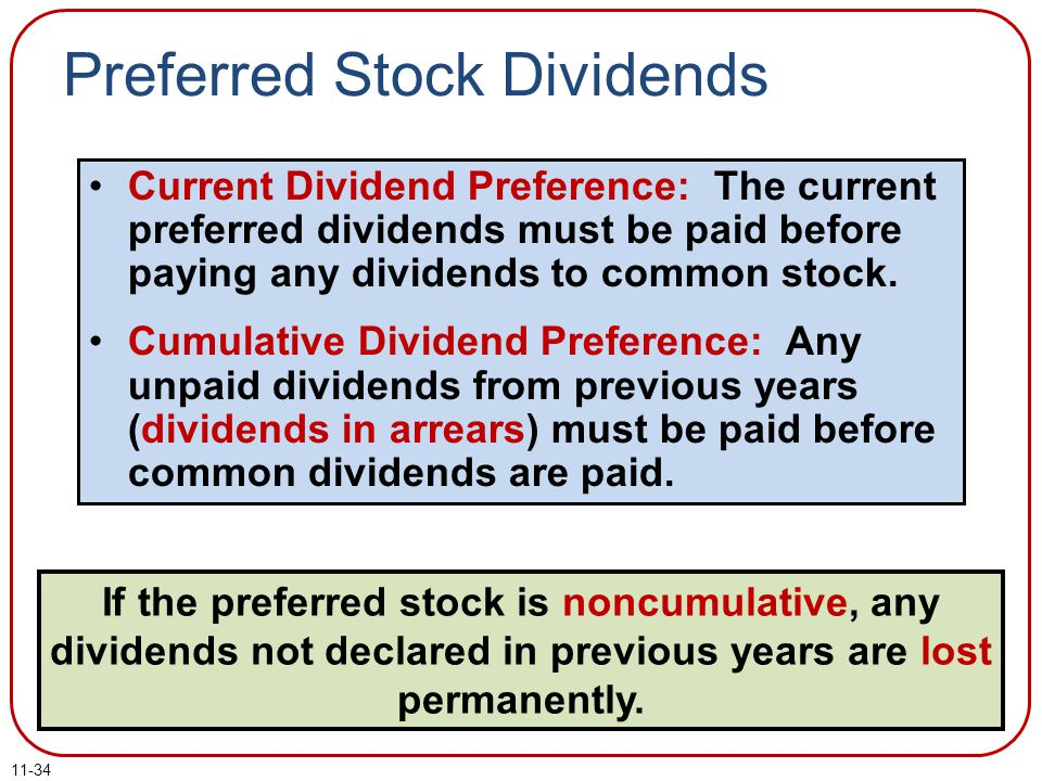 Dividends paid on stock options