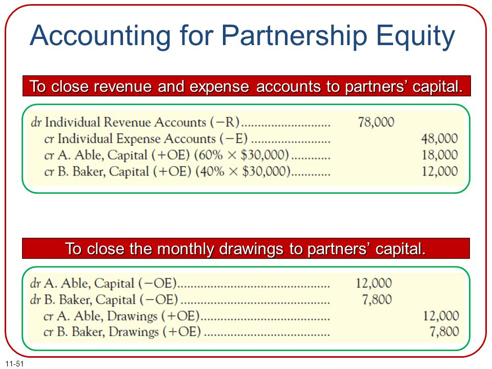 Accounting for Partnership Equity