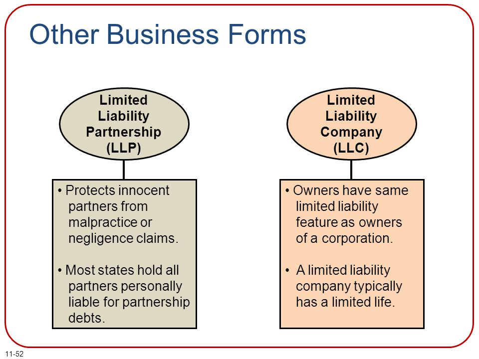 Limited Liability Partnership (LLP) Limited Liability Company (LLC)